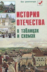 История Отечества в таблицах и схемах. Игорь Кузнецов