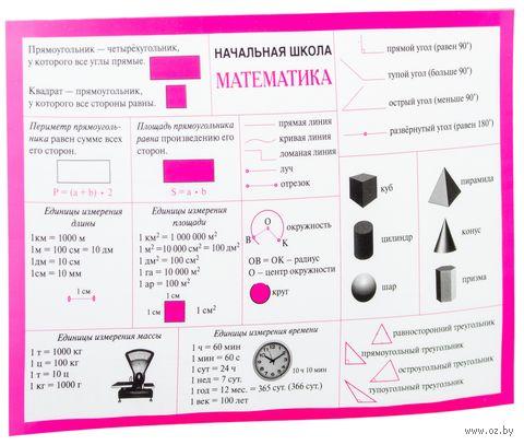 Справочные материалы в таблицах. Начальная школа. Математика