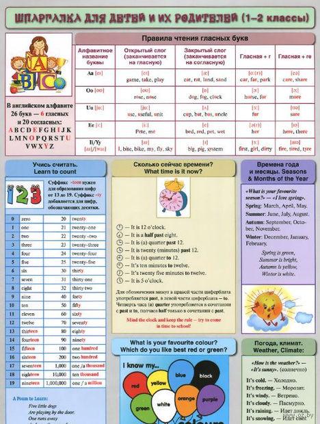Шпаргалка для детей и их родителей. Английский язык. 1-2 классы — фото, картинка