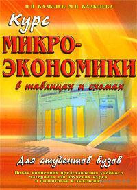 Курс микроэкономики в таблицах и схемах. Н. Базылев, Марина Базылева