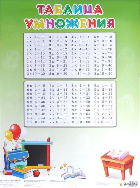 Таблица умножения. Плакат — фото, картинка