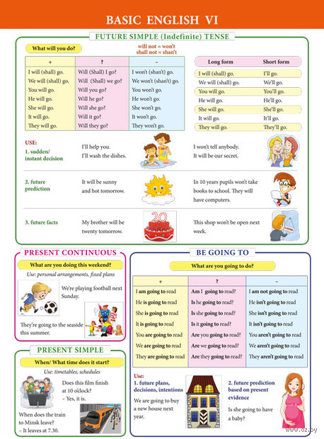 Basic English VI — фото, картинка