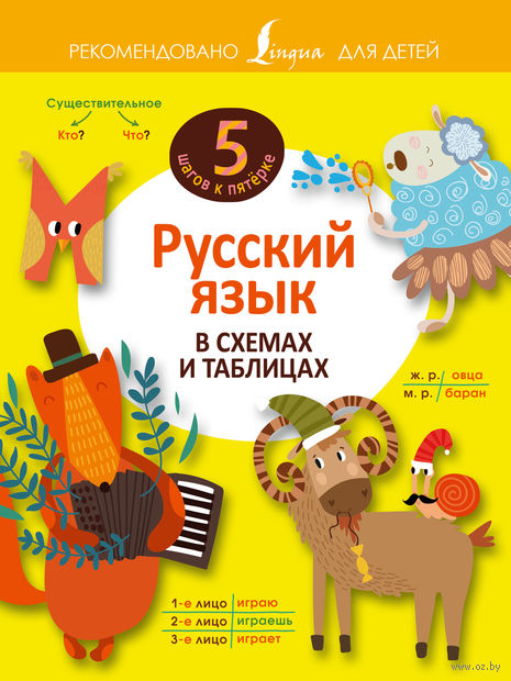 Русский язык в схемах и таблицах — фото, картинка