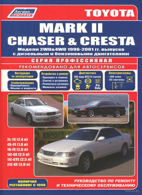 Toyota Mark II / Chaser / Cresta 1996-2001 гг. — фото, картинка