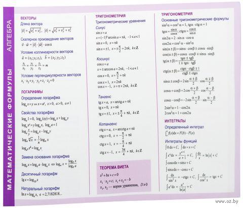 Справочные материалы: Математические формулы. Алгебра — фото, картинка