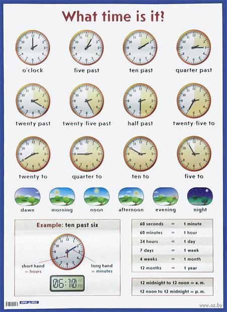 Который час? Наглядное пособие
