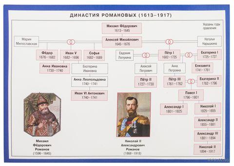 Династия Романовых. Наглядно-раздаточное пособие