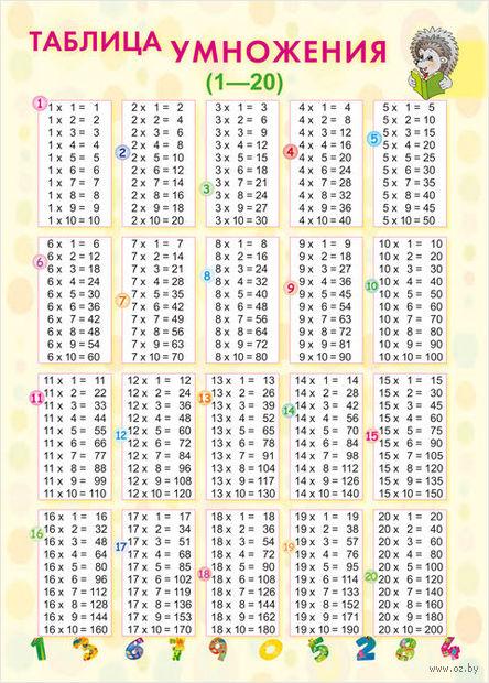 Справочные материалы: Таблица умножения (1-20) — фото, картинка